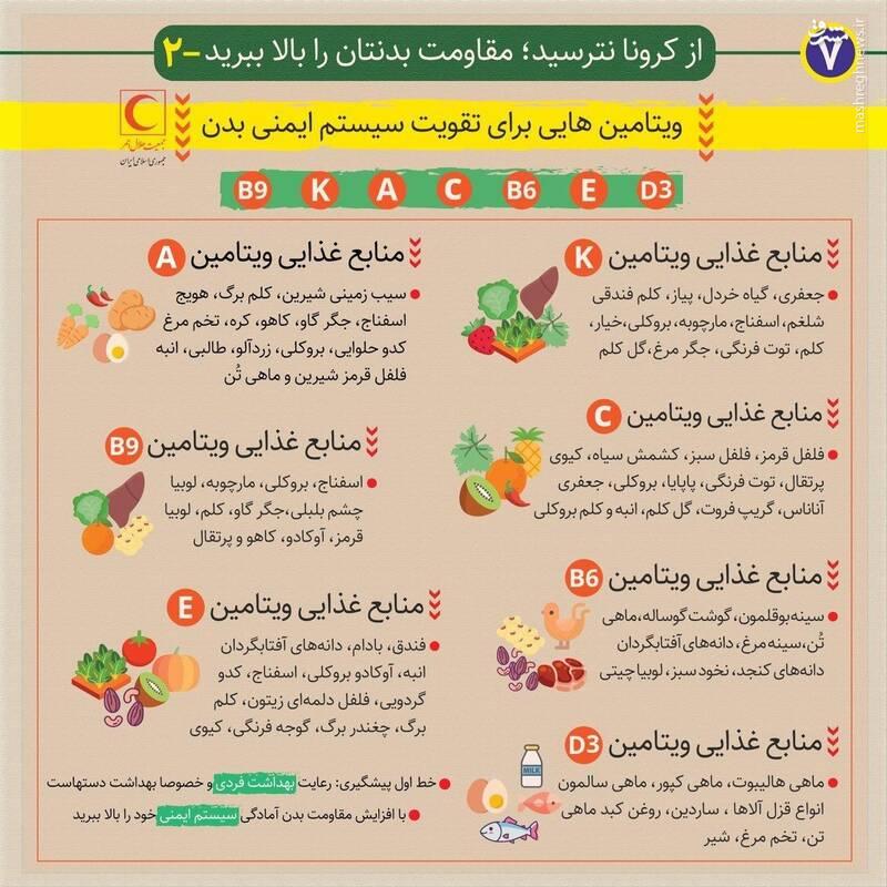 مقابله با کرونا با افزایش مقاومت بدن