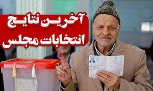 نتایج انتخابات مجلس یازدهم در حوزه انتخابیه ملایر