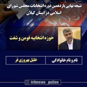اعلام نتیجه انتخابات در حوزه فومن و شفت