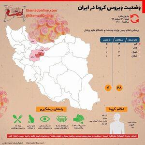 وضعیت ویروس کرونا در ایران+عکس