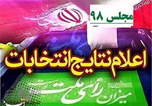 فیلم/ فهرست ۴۰ نامزد پیشتاز تهران در انتخابات