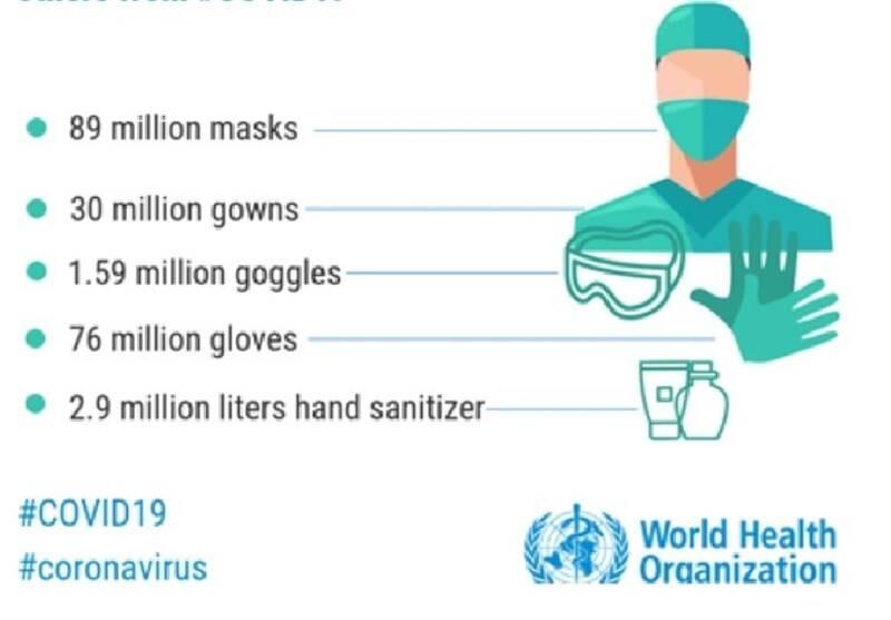 ویروس کرونا , تجهیزات پزشکی ,