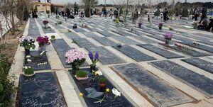 علیرغم کرونا؛ آمار فوتیهای تهران کاهش یافت