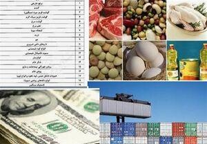 جزئیات واردات کالاهای اساسی در ۹ ماهه سال +جدول