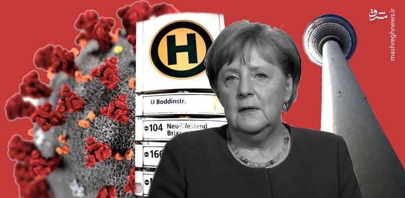مرکل آلمان کرونا