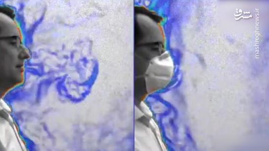 فیلم/ تأثیر جالب ماسک به هنگام سرفه و عطسه