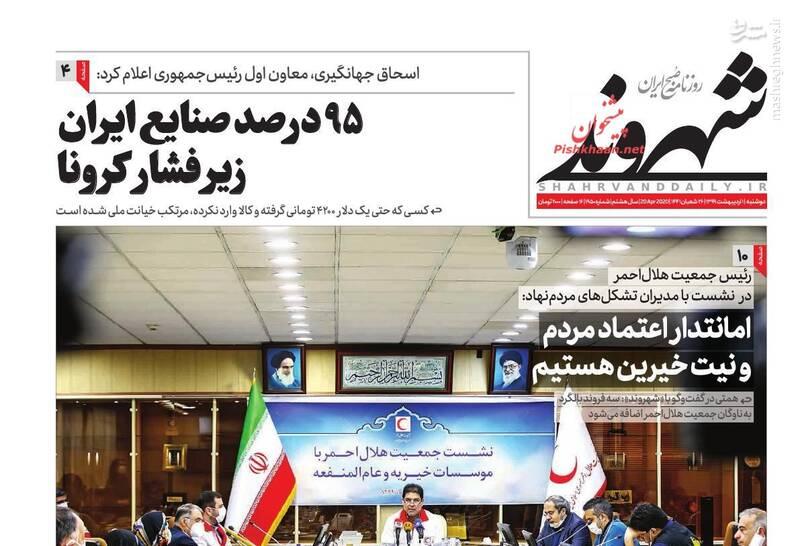 شهروند: ۹۵ درصد  صنایع ایران زیر فشار کرونا