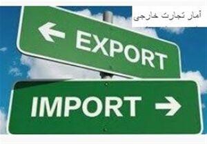 آمار تجارت خارجی کشور محرمانه شد؟
