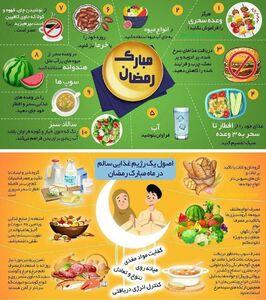 ۲۰ توصیه تغذیهای برای ماه مبارک رمضان+عکس