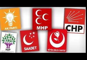 کرونا و آرایش نیروهای سیاسی ترکیه