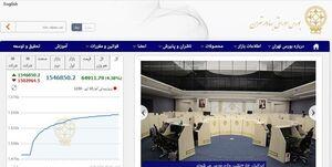 جهش 66 هزار واحدی شاخص امروز بورس تهران