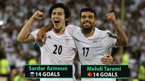 ستارههای ۱۴ گله ایران در فوتبال اروپا