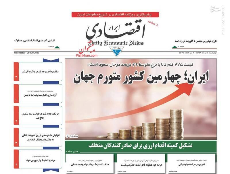 ابراراقتصادی: ایران؛ چهارمین کشور متورم جهان