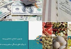 تسهیل تأمین ارز برای واردات کالاهای اساسی