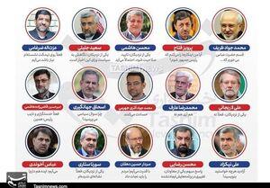 بررسی شایعات درباره ۱۵ شخصیت سیاسی کشور/ چه کسی نامزد ۱۴۰۰ میشود؟