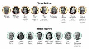 نتایج تست کرونای اعضای کاخ سفید