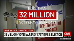 استقبال بینظیر از انتخابات آمریکا، شمار شرکت کنندگان از ۳۲ میلیون گذشت