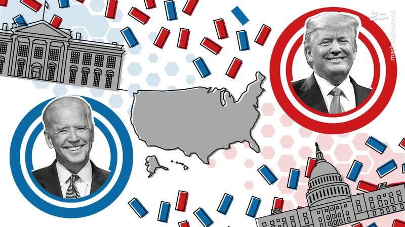 همه آنچه باید درباره انتخابات آمریکا بدانید/ نتیجه شمارش آراء چه زمانی مشخص  میشود؟ / پیروز انتخابات چه زمانی کار را آغاز میکند؟ +عکس و فیلم - مشرق  نیوز