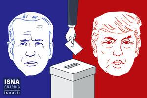 تازهترین نظرسنجی از رقابت بایدن و ترامپ در ایالتهای تاثیرگذار