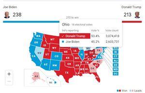 کدام ایالتها برنده نهایی انتخابات را تعیین میکنند؟