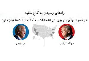 عکس/ مسیرهای ترامپ و بایدن به کاخ سفید