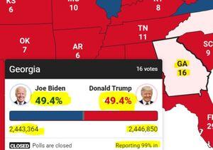 انتخابات ۲۰۲۰ آمریکا؛ بایدن در آستانه سبقت از ترامپ در ایالت جورجیا