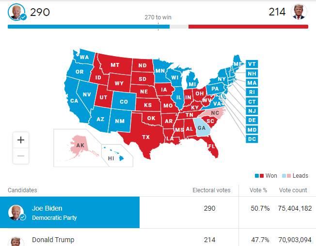 تحولات آمریکا؛ اختلاف در حلقه نزدیکان ترامپ، نگرانی دموکراتها از محدودیت قدرت بایدن