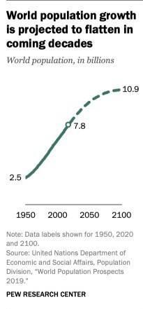 کاهش جمعیت , سیاستهای تشویقی برای فرزندآوری ,
