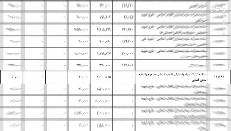 3011199 - «تفکرات فضایی مسئولان اجرایی» ایران را از کشورهای همسایه هم عقبتر انداخت/ تشویق تمسخرآمیز دولت برای شاگرد اول پرتاب ماهواره