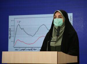 کرونا جان ۱۳۲ نفر دیگر را در ایران گرفت