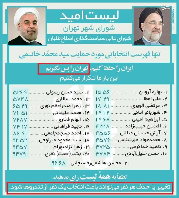 شورای شهر اصلاحطلب بعد از چهار سال یادِ «آرزوهای مردم تهران» افتاد +تصاویر