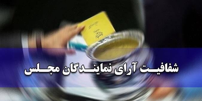 گراف شفافیت آرای نمایندگان مجلس