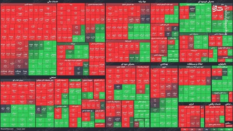 عکس/ نمای پایانی کار بازار سهام در ۱۳بهمن ۹۹