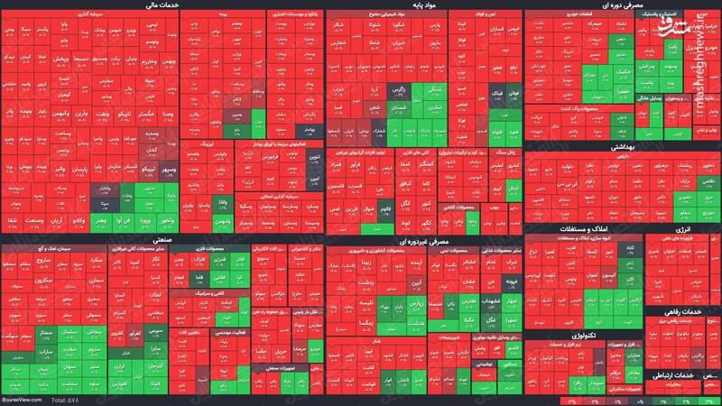 عکس/ نمای پایانی کار بازار سهام در ۱۸بهمن ۹۹