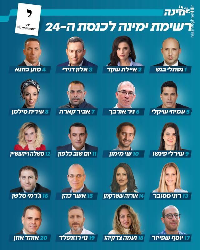 سریال تکراری دور باطل انتخابات پارلمان رژیم صهیونیستی / زلزله سیاسی صهیونیستها و خطر بزرگی که موجودیت اسرائیل را تهدید میکند