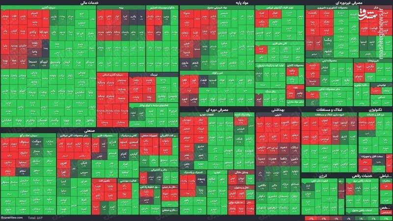 عکس/ نمای پایانی کار بازار سهام در ۱۹بهمن ۹۹