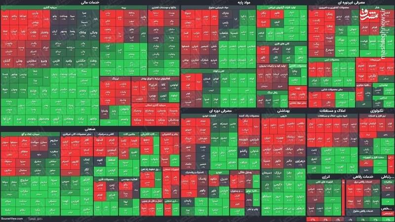 عکس/ نمای پایانی کار بازار سهام در ۲۱بهمن ۹۹