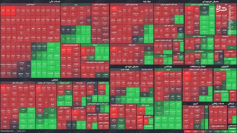 عکس/ نمای پایانی کار بازار سهام در ۲۸بهمن ۹۹