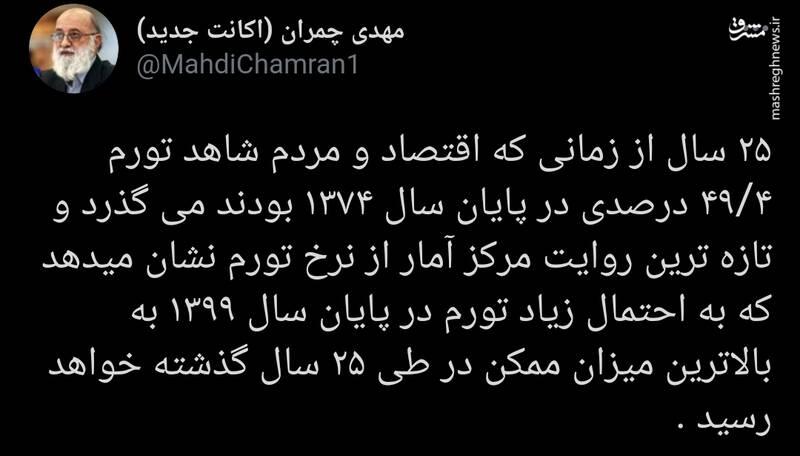 دولت روحانی رکورد تورم ۲۵ سال گذشته را زد!