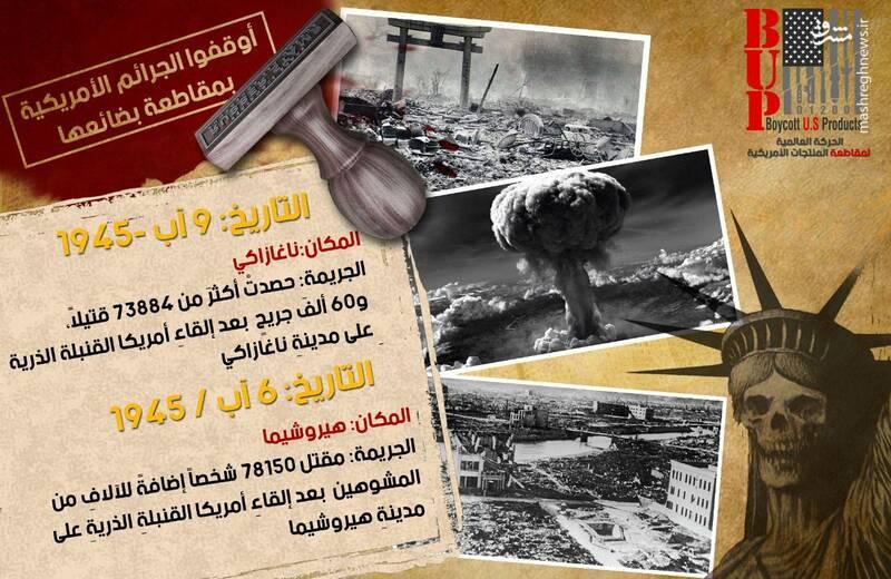 کمپین لبنانیها برای تحریم کالاهای آمریکایی