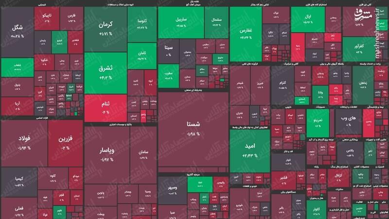 نقشه بازار سهام بر اساس ارزش معاملات +عکس
