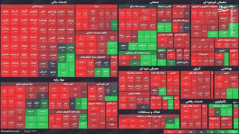 عکس/ نمای پایانی کار بازار سهام در ۹اسفند ۹۹