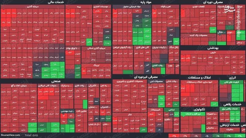 عکس/ نمای پایانی کار بازار سهام در ۱۶اسفند ۹۹