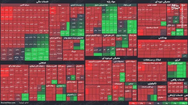 عکس/ نمای پایانی کار بازار سهام در ۱۷اسفند ۹۹