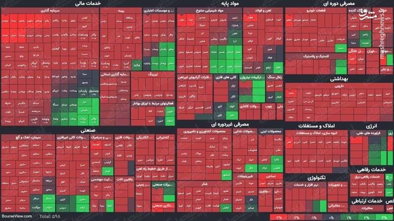 عکس/ نمای پایانی کار بازار سهام در ۱۹اسفند ۹۹
