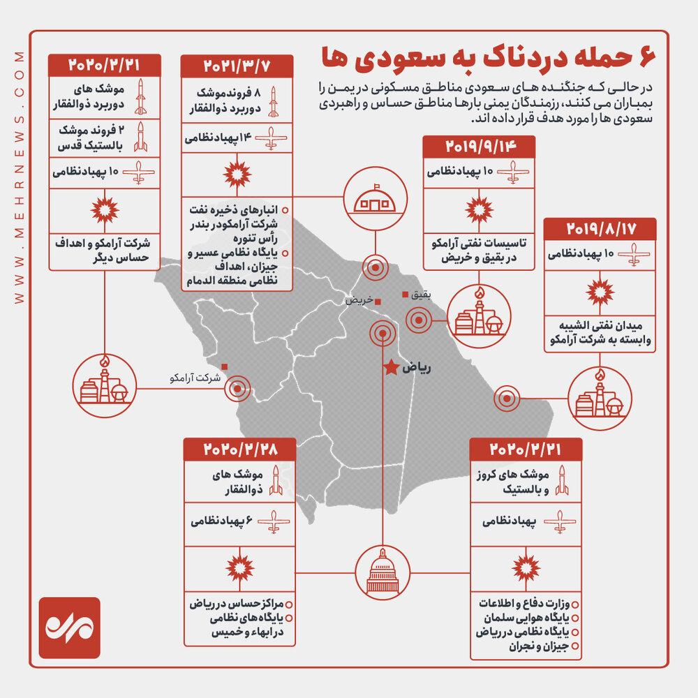 اینفوگرافیک/ ۶ حمله دردناک به سعودیها