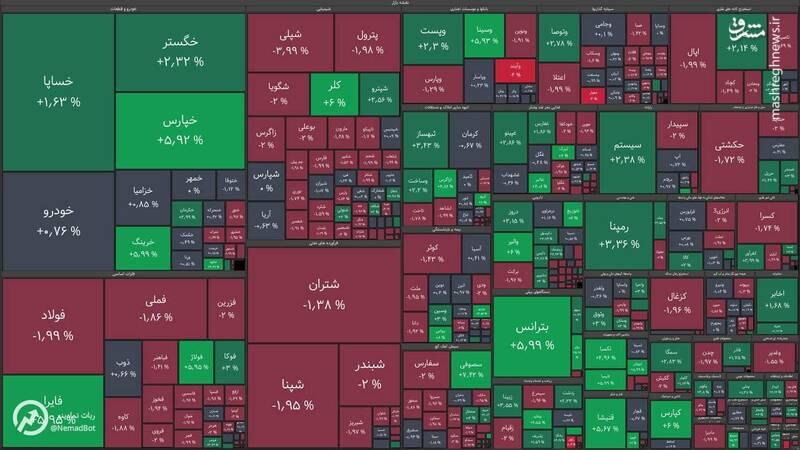 عکس/ نمای پایانی کار بازار سهام در ۱۴۰۰/۱/۸