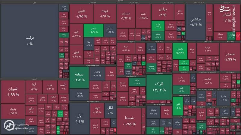 عکس/ نمای پایانی کار بازار سهام در ۱۴۰۰/۱/۱۴