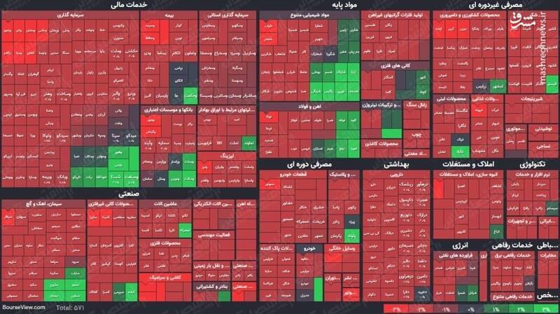 عکس/ نمای پایانی کار بازار سهام در ۱۴۰۰/۱/۲۳