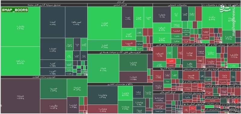عکس/ نمای پایانی کار بازار سهام در ۱۴۰۰/۱/۲۴